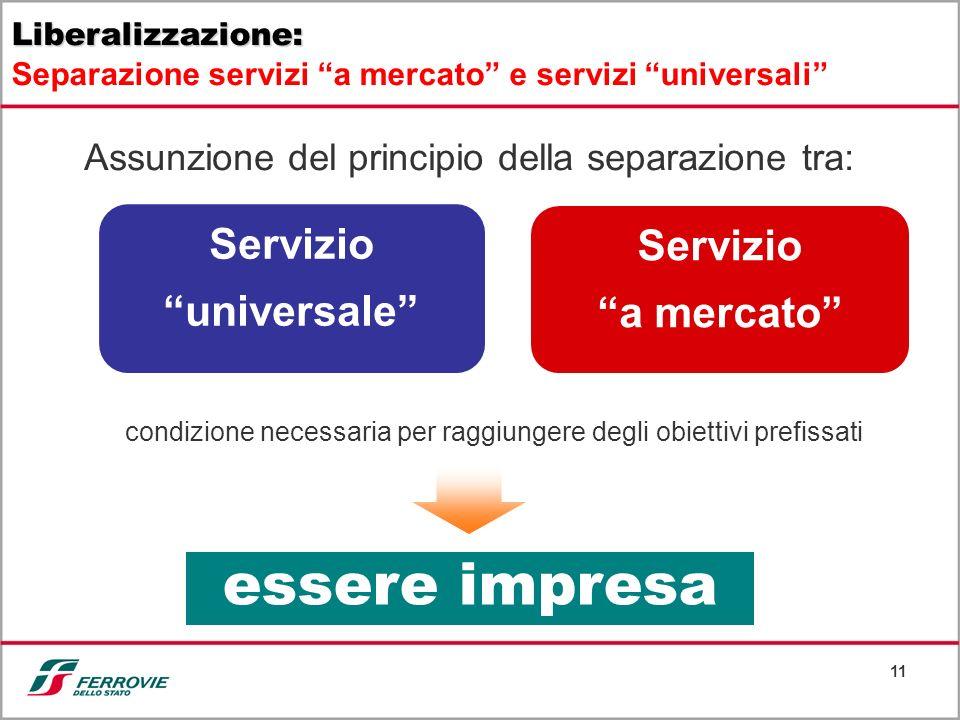 11 condizione necessaria per raggiungere degli obiettivi prefissati Servizio a mercato Servizio universale Assunzione del principio della separazione