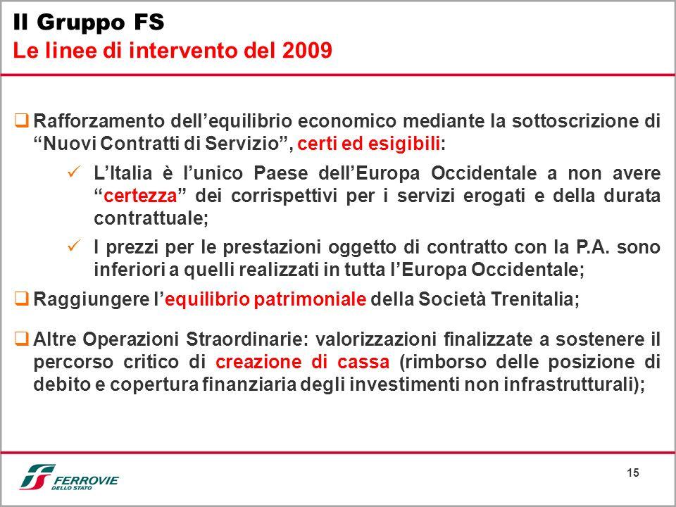 15 Il Gruppo FS Le linee di intervento del 2009 Rafforzamento dellequilibrio economico mediante la sottoscrizione di Nuovi Contratti di Servizio, cert