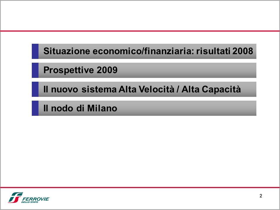 2 Situazione economico/finanziaria: risultati 2008 Prospettive 2009 Il nuovo sistema Alta Velocità / Alta Capacità Il nodo di Milano