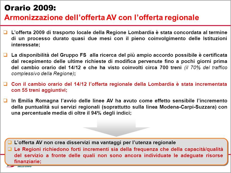 23 Orario 2009: Armonizzazione dellofferta AV con lofferta regionale Lofferta 2009 di trasporto locale della Regione Lombardia è stata concordata al t