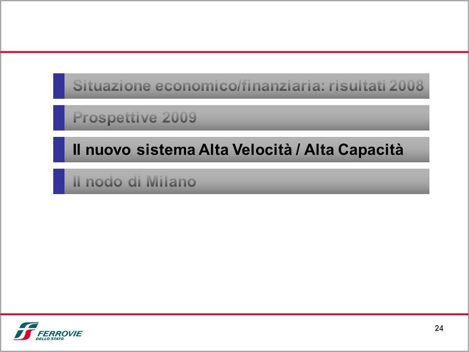 24 Situazione economico/finanziaria: risultati 2008 Prospettive 2009 Il nuovo sistema Alta Velocità / Alta Capacità Il nodo di Milano