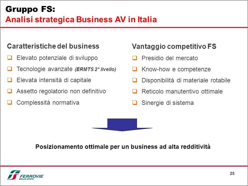 25 Gruppo FS: Analisi strategica Business AV in Italia Caratteristiche del business Elevato potenziale di sviluppo Tecnologie avanzate (ERMTS 2° livel