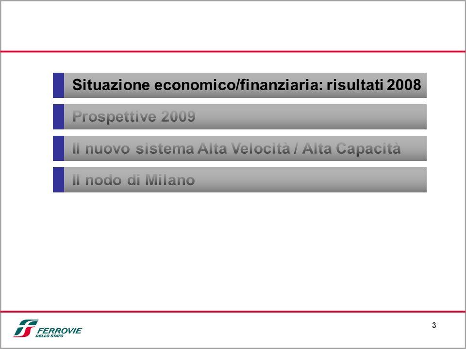 3 Situazione economico/finanziaria: risultati 2008 Prospettive 2009 Il nuovo sistema Alta Velocità / Alta Capacità Il nodo di Milano
