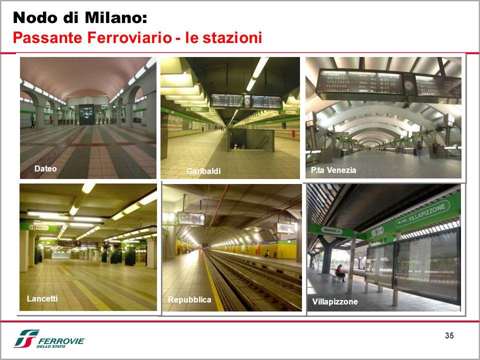 35 Nodo di Milano: Passante Ferroviario - le stazioni Dateo Garibaldi Villapizzone Repubblica Lancetti P.ta Venezia