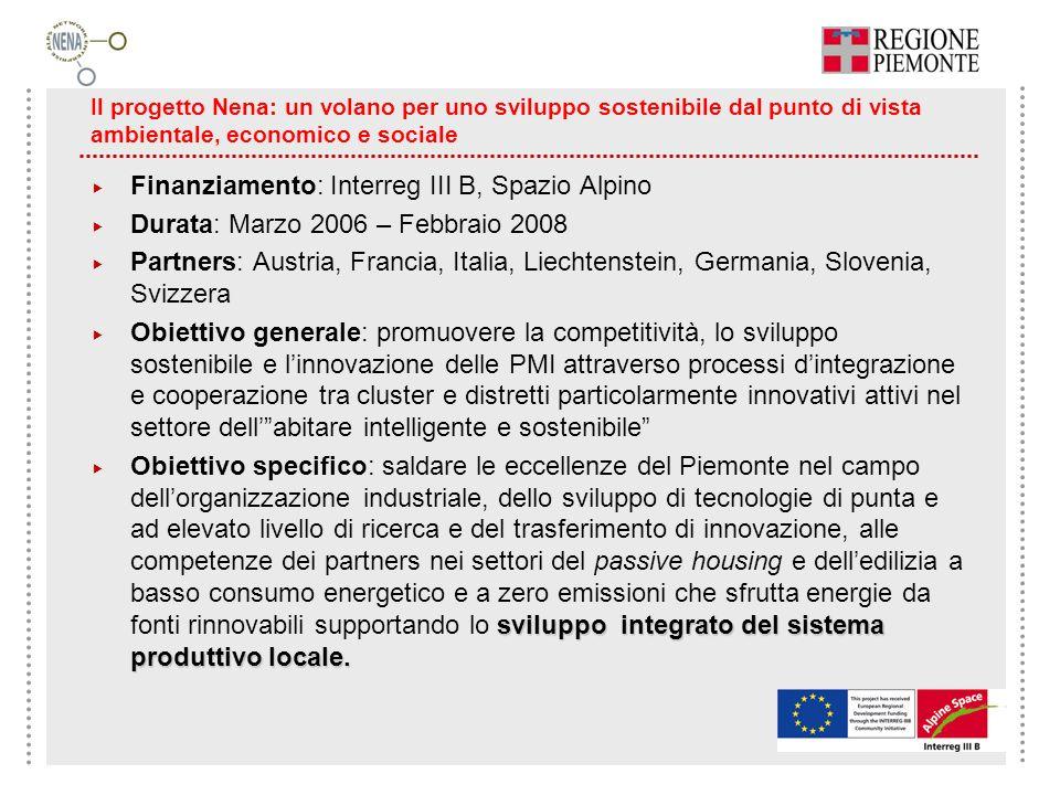 Il progetto Nena: un volano per uno sviluppo sostenibile dal punto di vista ambientale, economico e sociale Finanziamento: Interreg III B, Spazio Alpi