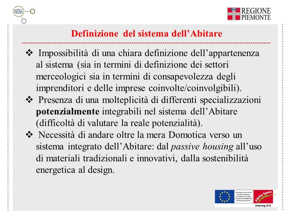 Definizione del sistema dellAbitare Impossibilità di una chiara definizione dellappartenenza al sistema (sia in termini di definizione dei settori mer