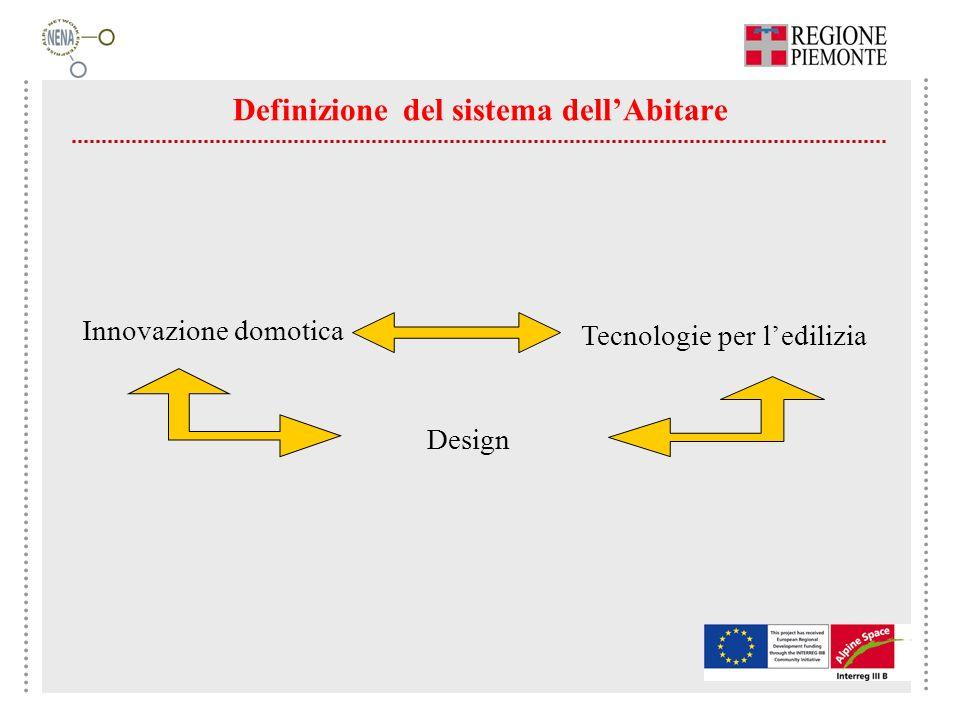 Definizione del sistema dellAbitare Innovazione domotica Tecnologie per ledilizia Design