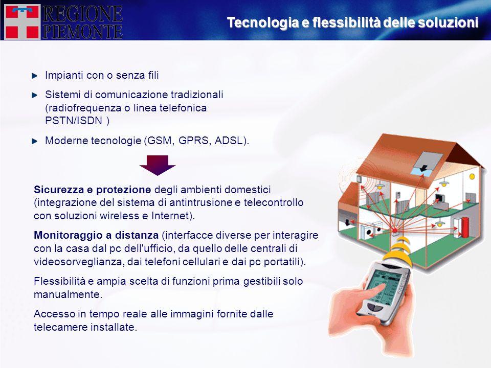 Tecnologia e flessibilità delle soluzioni Sicurezza e protezione degli ambienti domestici (integrazione del sistema di antintrusione e telecontrollo c
