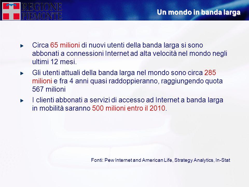 Circa 65 milioni di nuovi utenti della banda larga si sono abbonati a connessioni Internet ad alta velocità nel mondo negli ultimi 12 mesi. Gli utenti