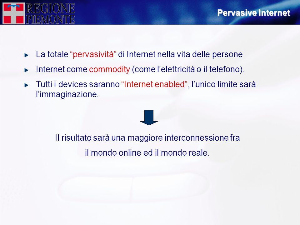 La totale pervasività di Internet nella vita delle persone Internet come commodity (come lelettricità o il telefono). Tutti i devices saranno Internet