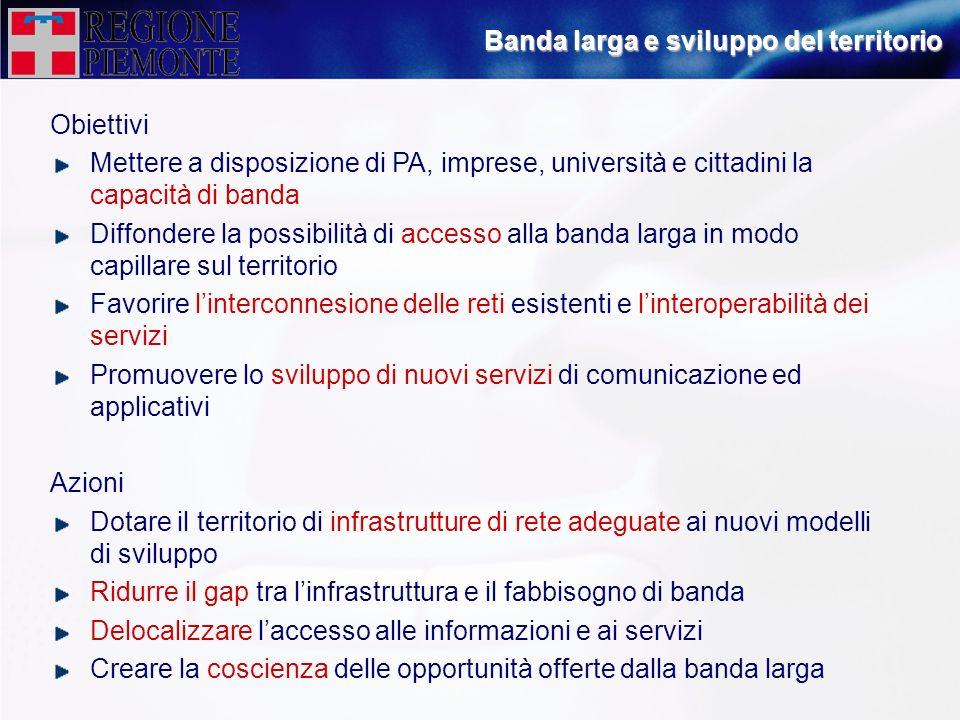 Obiettivi Mettere a disposizione di PA, imprese, università e cittadini la capacità di banda Diffondere la possibilità di accesso alla banda larga in