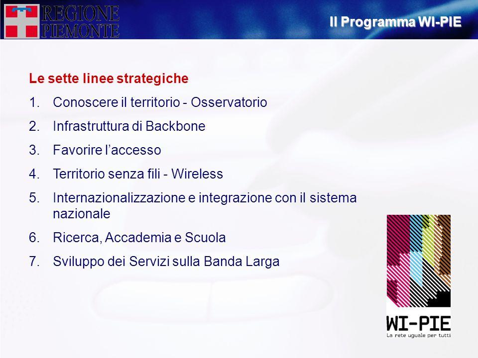 Le sette linee strategiche 1.Conoscere il territorio - Osservatorio 2.Infrastruttura di Backbone 3.Favorire laccesso 4.Territorio senza fili - Wireles