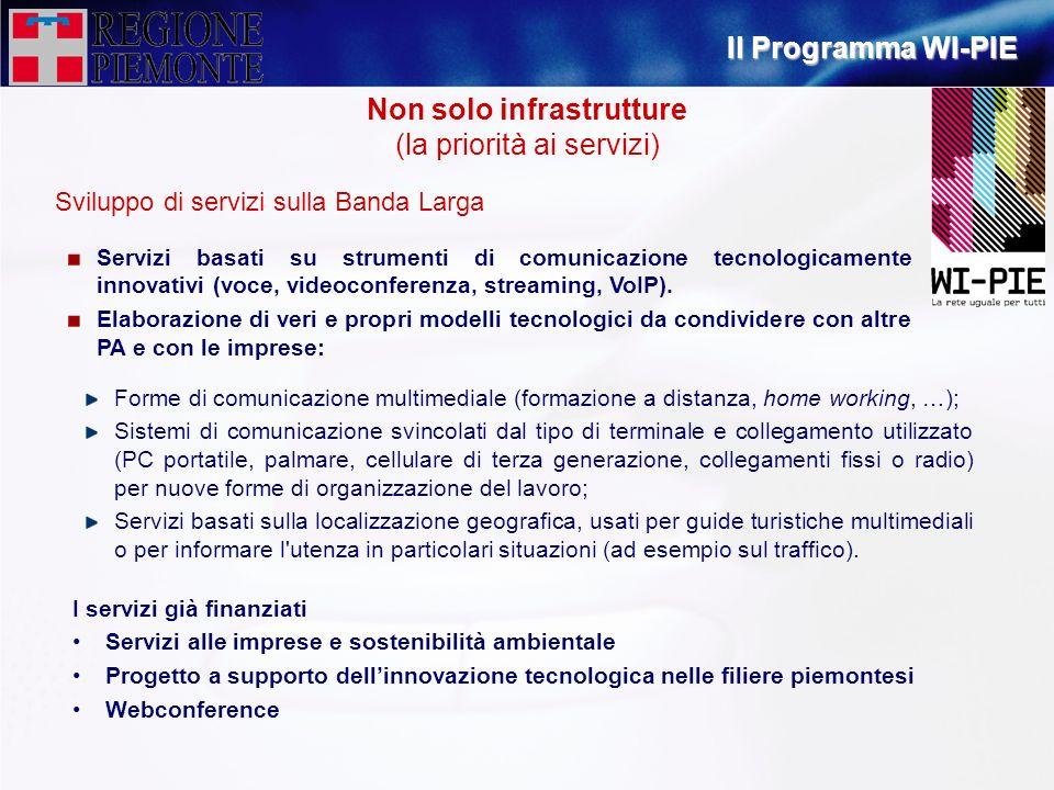 I servizi già finanziati Servizi alle imprese e sostenibilità ambientale Progetto a supporto dellinnovazione tecnologica nelle filiere piemontesi Webc