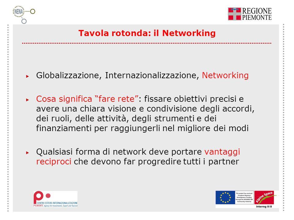 Tavola rotonda: il Networking Globalizzazione, Internazionalizzazione, Networking Cosa significa fare rete: fissare obiettivi precisi e avere una chiara visione e condivisione degli accordi, dei ruoli, delle attività, degli strumenti e dei finanziamenti per raggiungerli nel migliore dei modi Qualsiasi forma di network deve portare vantaggi reciproci che devono far progredire tutti i partner