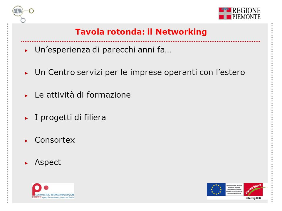 Tavola rotonda: il Networking Unesperienza di parecchi anni fa… Un Centro servizi per le imprese operanti con lestero Le attività di formazione I progetti di filiera Consortex Aspect