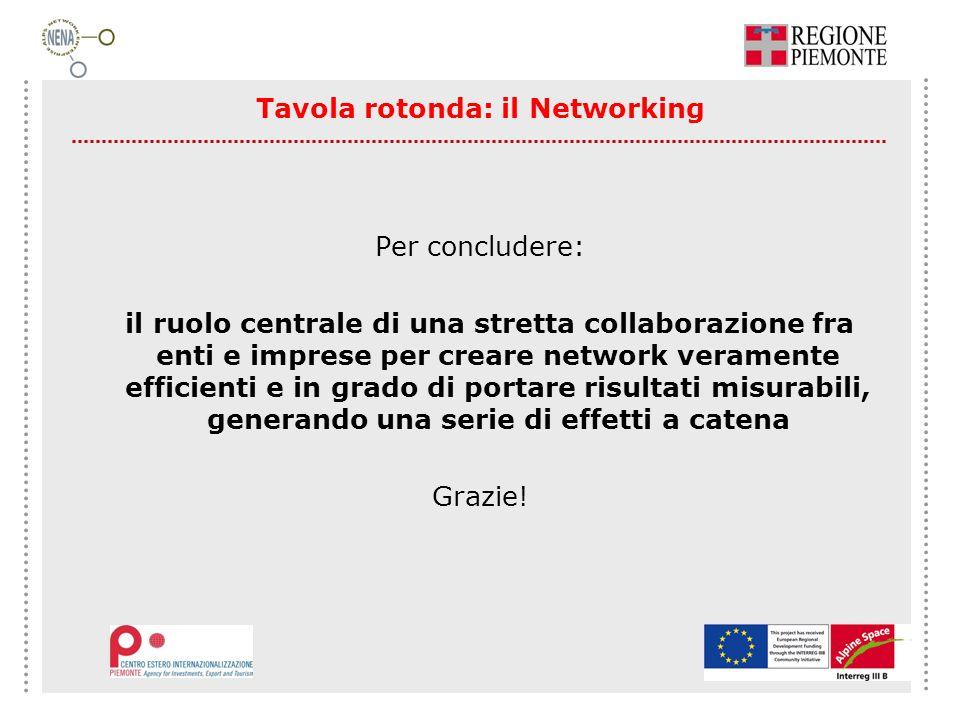 Tavola rotonda: il Networking Per concludere: il ruolo centrale di una stretta collaborazione fra enti e imprese per creare network veramente efficienti e in grado di portare risultati misurabili, generando una serie di effetti a catena Grazie!