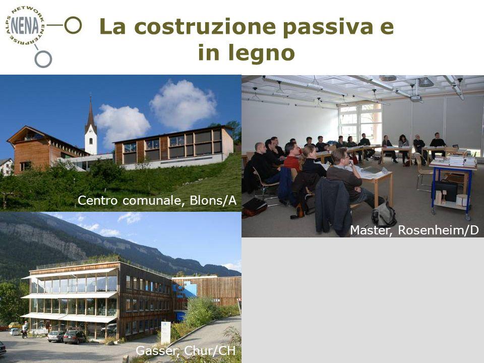 NENA - Restructura, Turin/I, 30 novembre 2007 Claire Simon – CIPRA International La costruzione passiva e in legno Master, Rosenheim/D Centro comunale, Blons/A Gasser, Chur/CH