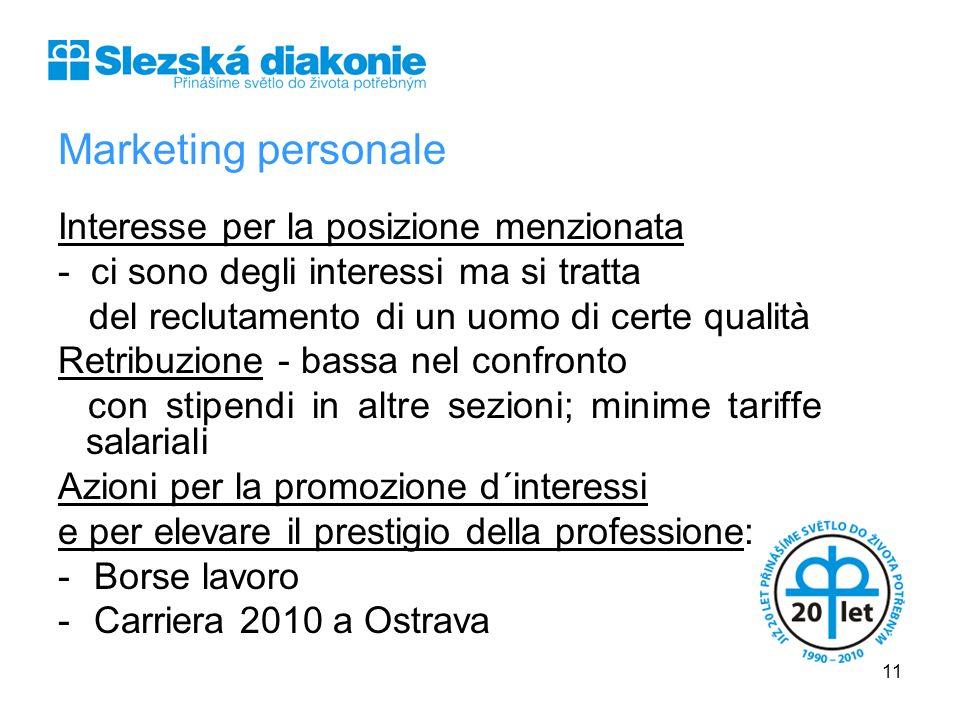 Marketing personale Interesse per la posizione menzionata - ci sono degli interessi ma si tratta del reclutamento di un uomo di certe qualità Retribuz