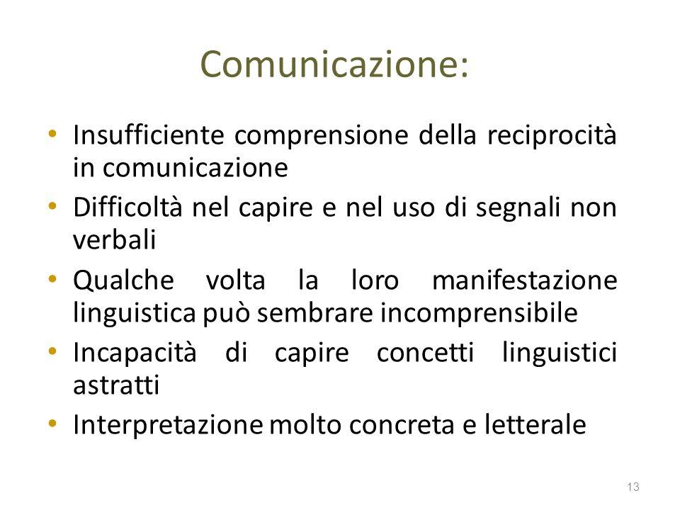 Comunicazione: Insufficiente comprensione della reciprocità in comunicazione Difficoltà nel capire e nel uso di segnali non verbali Qualche volta la l