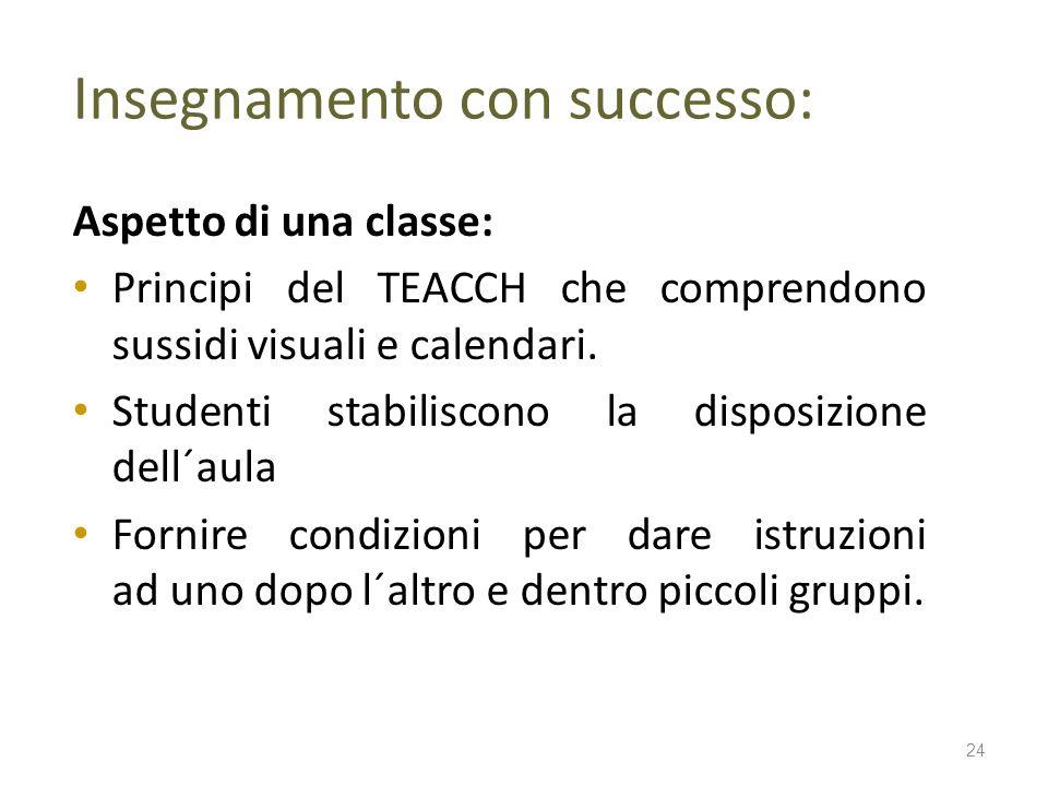 Insegnamento con successo: Aspetto di una classe: Principi del TEACCH che comprendono sussidi visuali e calendari. Studenti stabiliscono la disposizio