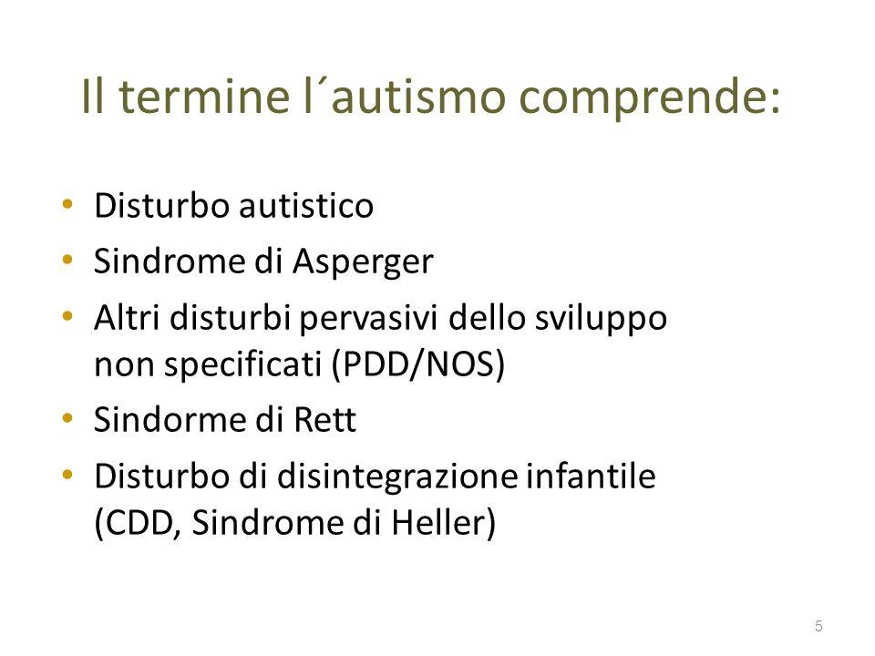 Il termine l´autismo comprende: Disturbo autistico Sindrome di Asperger Altri disturbi pervasivi dello sviluppo non specificati (PDD/NOS) Sindorme di