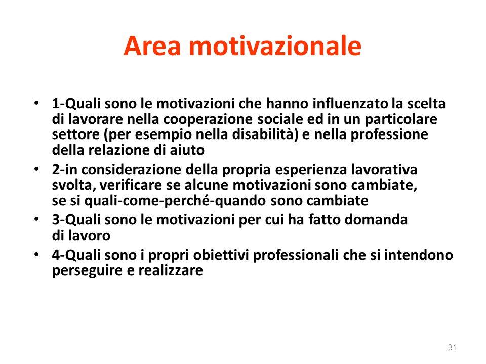 Area motivazionale 1-Quali sono le motivazioni che hanno influenzato la scelta di lavorare nella cooperazione sociale ed in un particolare settore (per esempio nella disabilità) e nella professione della relazione di aiuto 2-in considerazione della propria esperienza lavorativa svolta, verificare se alcune motivazioni sono cambiate, se si quali-come-perché-quando sono cambiate 3-Quali sono le motivazioni per cui ha fatto domanda di lavoro 4-Quali sono i propri obiettivi professionali che si intendono perseguire e realizzare 31