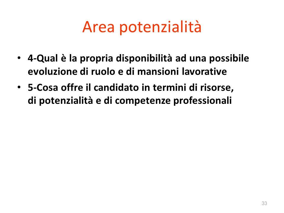 Area potenzialità 4-Qual è la propria disponibilità ad una possibile evoluzione di ruolo e di mansioni lavorative 5-Cosa offre il candidato in termini di risorse, di potenzialità e di competenze professionali 33