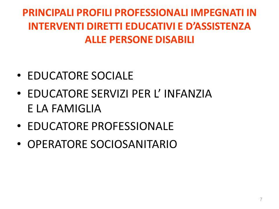 Scuole dove i disabili sono integrati e in cui intervengono educatori e operatori sociosanitari Nidi di infanzia (0-3 anni) Scuole materne (4-5 anni) Scuole elementari (6-10 anni) Scuole medie inferiori (11-13 anni) Scuole medie superiori (14-18 anni) Lobbligo scolastico in Italia è previsto fino ai 16 anni di età- i bambini disabili sono integrati nelle scuole dal 1977 (legge) 8