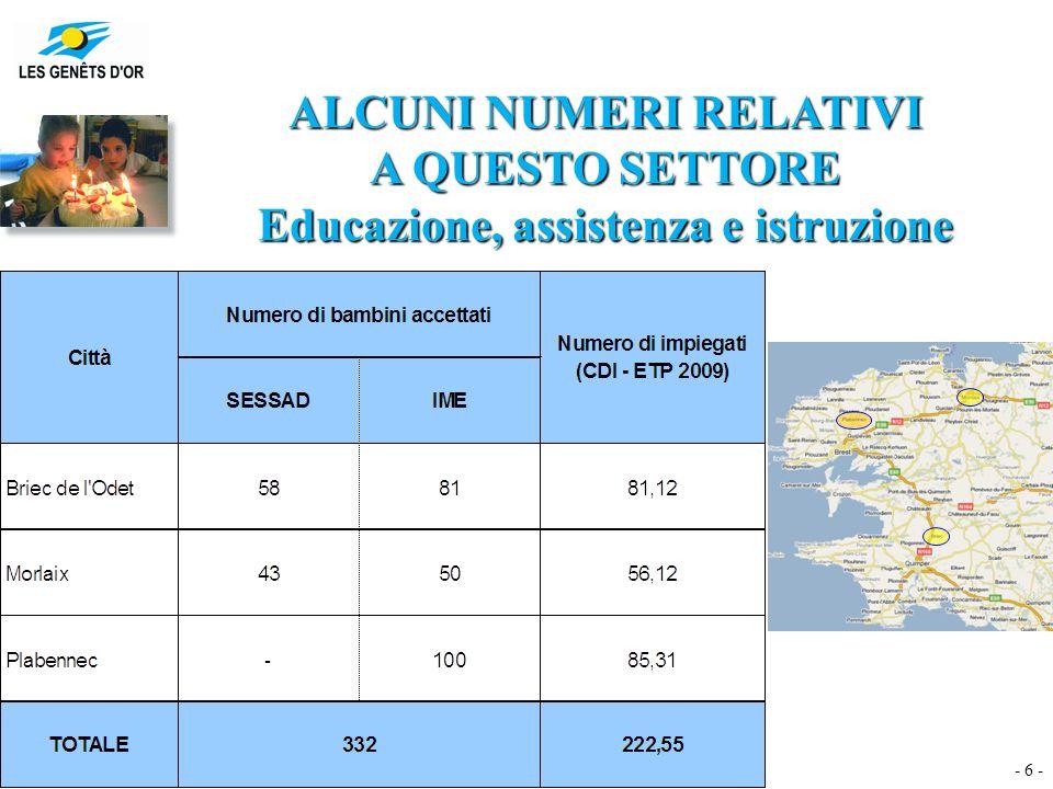 - 6 - ALCUNI NUMERI RELATIVI A QUESTO SETTORE Educazione, assistenza e istruzione