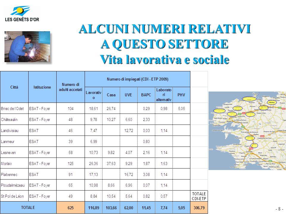 - 8 - ALCUNI NUMERI RELATIVI A QUESTO SETTORE Vita lavorativa e sociale Lanmeur