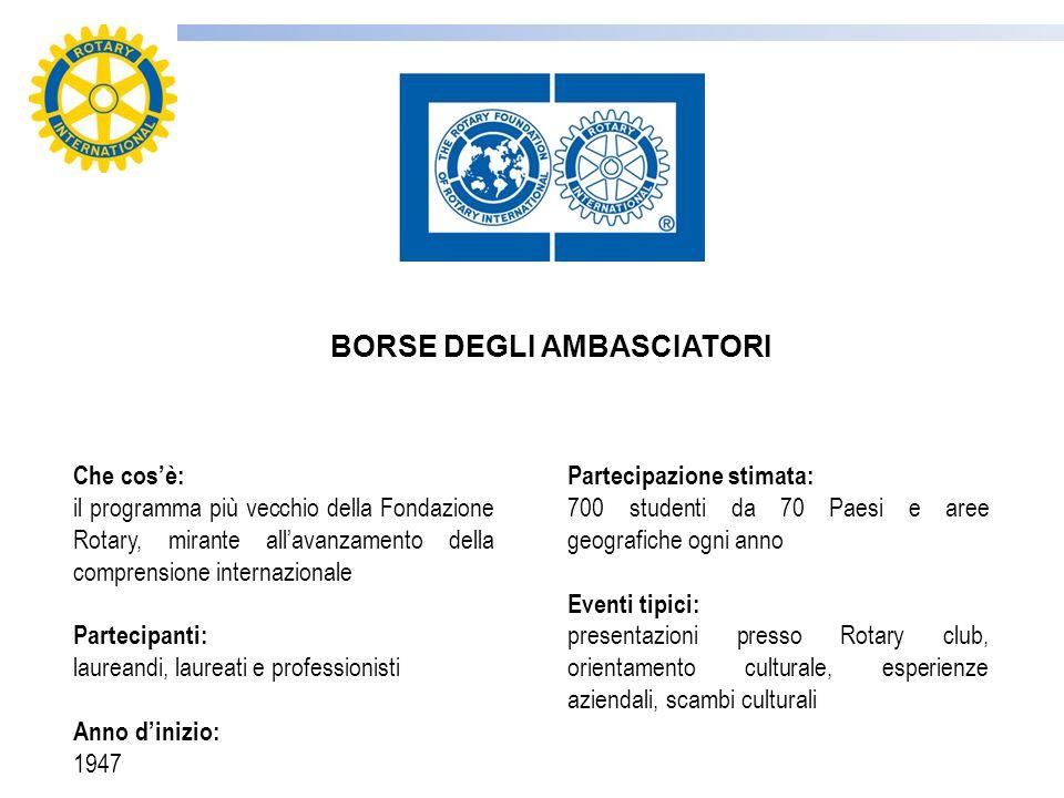 Partecipazione stimata: 700 studenti da 70 Paesi e aree geografiche ogni anno Eventi tipici: presentazioni presso Rotary club, orientamento culturale,