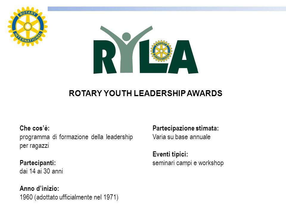 Partecipazione stimata: Varia su base annuale Eventi tipici: seminari campi e workshop Che cosè: programma di formazione della leadership per ragazzi