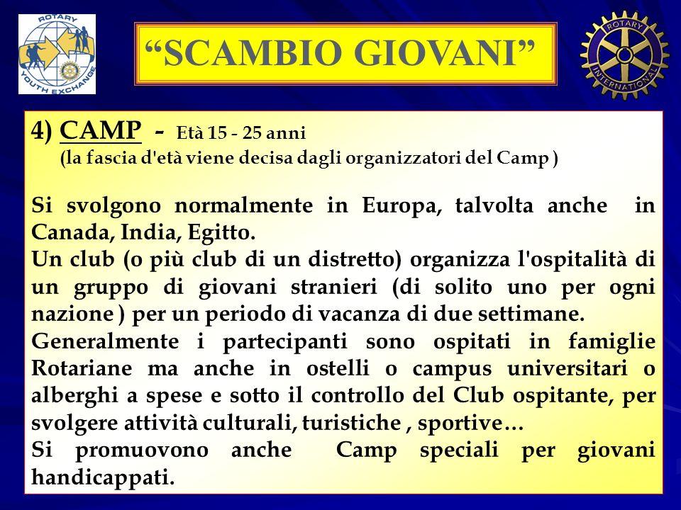 SCAMBIO GIOVANI 4) CAMP - Età 15 - 25 anni (la fascia d'età viene decisa dagli organizzatori del Camp ) Si svolgono normalmente in Europa, talvolta an