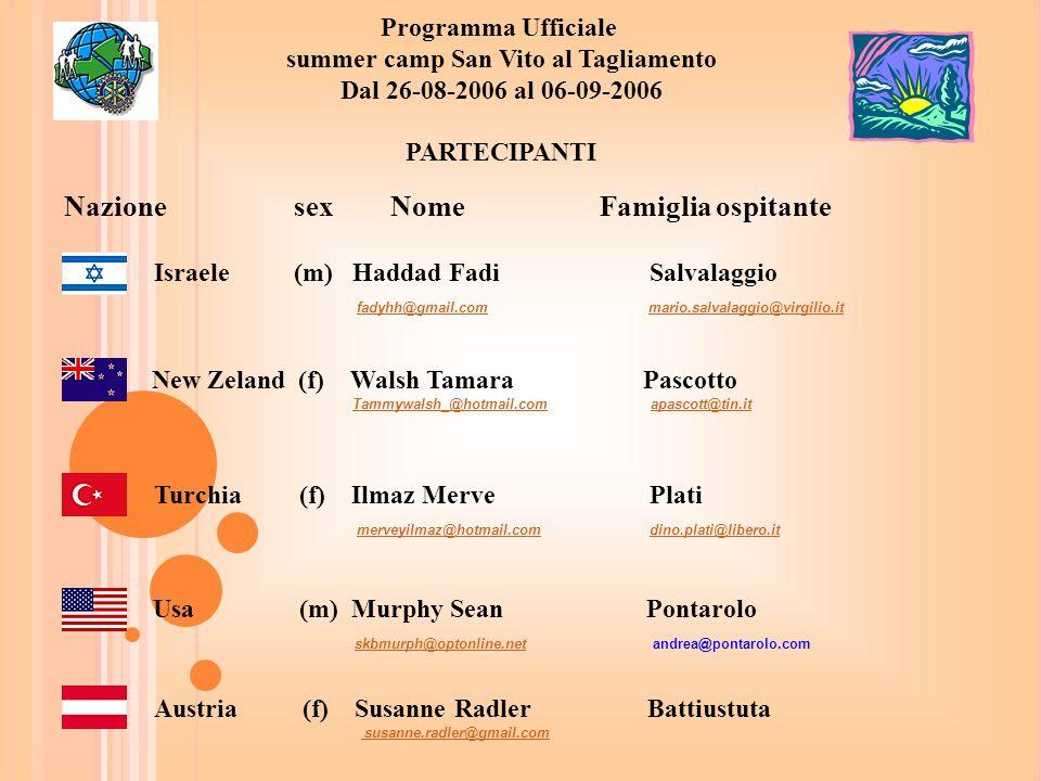 Programma Ufficiale summer camp San Vito al Tagliamento Dal 26-08-2006 al 06-09-2006 PARTECIPANTI Nazione sex Nome Famiglia ospitante Israele (m) Hadd