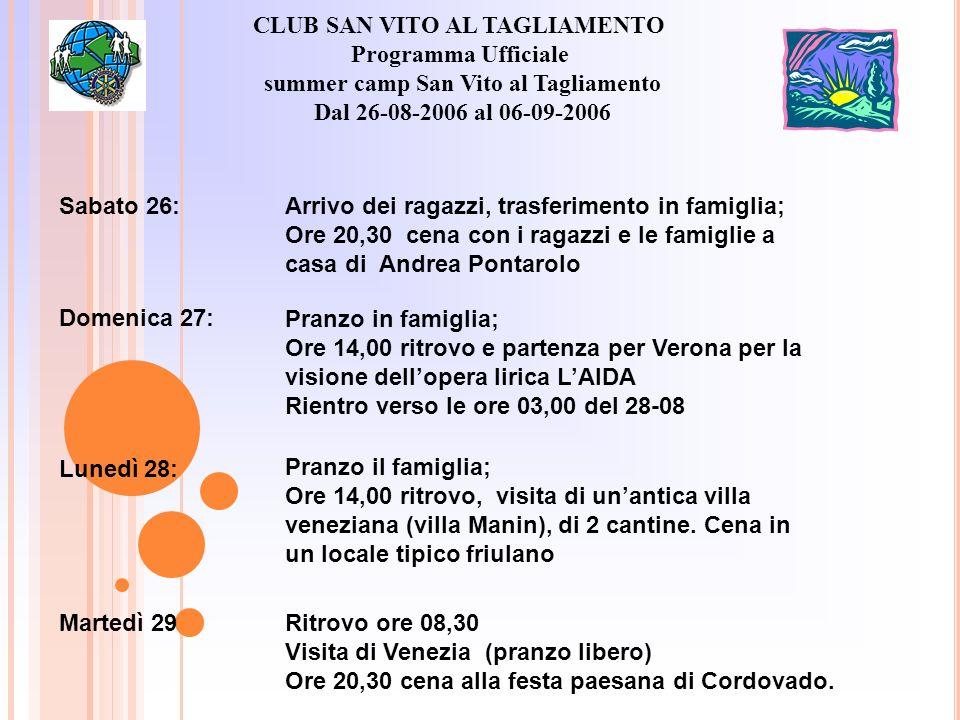 CLUB SAN VITO AL TAGLIAMENTO Programma Ufficiale summer camp San Vito al Tagliamento Dal 26-08-2006 al 06-09-2006 Arrivo dei ragazzi, trasferimento in