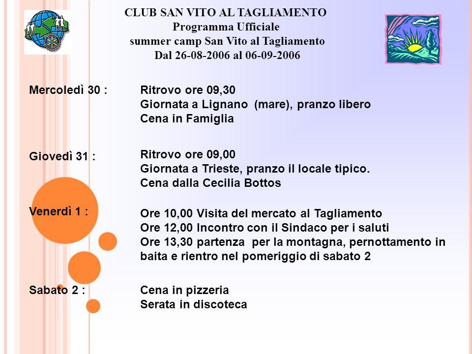 CLUB SAN VITO AL TAGLIAMENTO Programma Ufficiale summer camp San Vito al Tagliamento Dal 26-08-2006 al 06-09-2006 Ritrovo ore 09,30 Giornata a Lignano