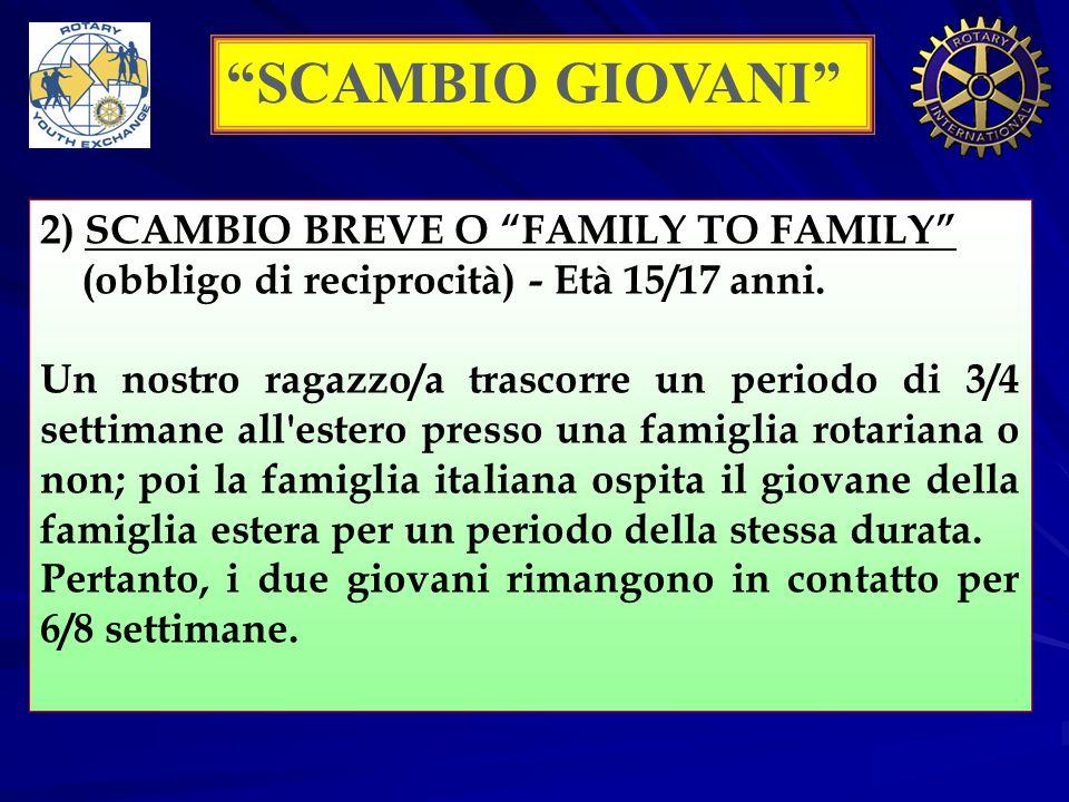 SCAMBIO GIOVANI 2) SCAMBIO BREVE O FAMILY TO FAMILY (obbligo di reciprocità) - Età 15/17 anni. Un nostro ragazzo/a trascorre un periodo di 3/4 settima