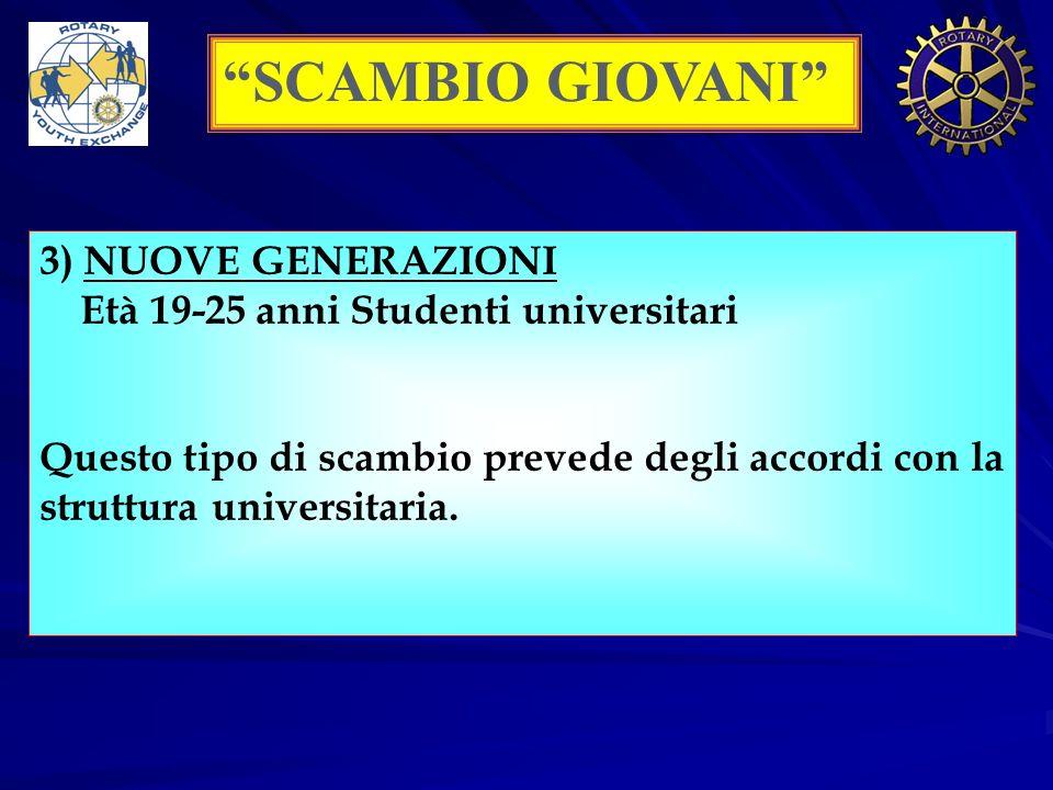 SCAMBIO GIOVANI 3) NUOVE GENERAZIONI Età 19-25 anni Studenti universitari Questo tipo di scambio prevede degli accordi con la struttura universitaria.