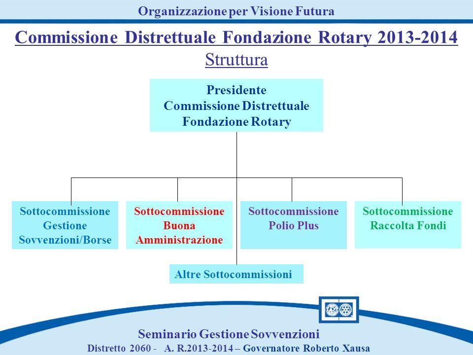 Commissione Distrettuale Fondazione Rotary 2013-2014 Struttura Seminario Gestione Sovvenzioni Distretto 2060 - A. R.2013-2014 – Governatore Roberto Xa