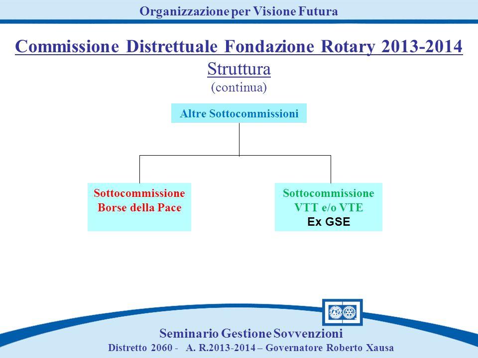 Seminario Gestione Sovvenzioni Distretto 2060 - A. R.2013-2014 – Governatore Roberto Xausa Organizzazione per Visione Futura Sottocommissione Borse de