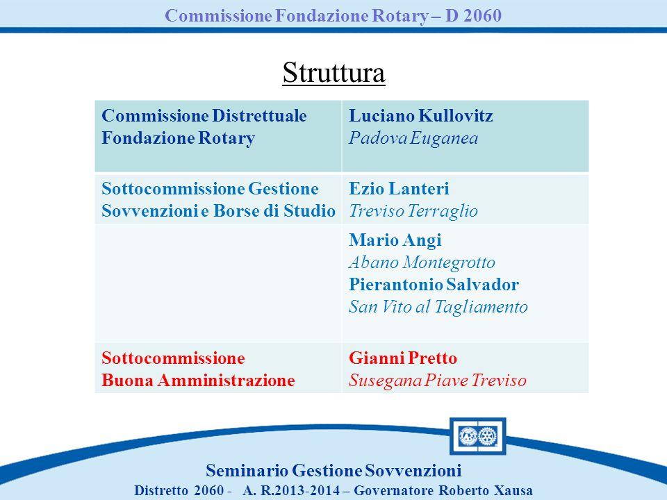 Seminario Gestione Sovvenzioni Distretto 2060 - A. R.2013-2014 – Governatore Roberto Xausa Commissione Distrettuale Fondazione Rotary Luciano Kullovit