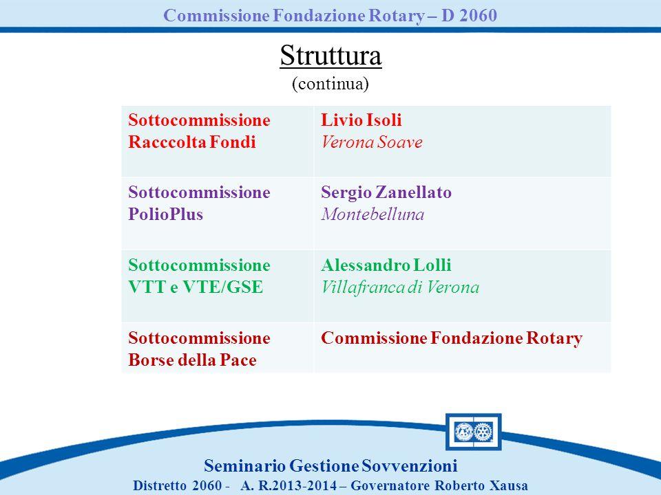 Seminario Gestione Sovvenzioni Distretto 2060 - A. R.2013-2014 – Governatore Roberto Xausa Sottocommissione Racccolta Fondi Livio Isoli Verona Soave S
