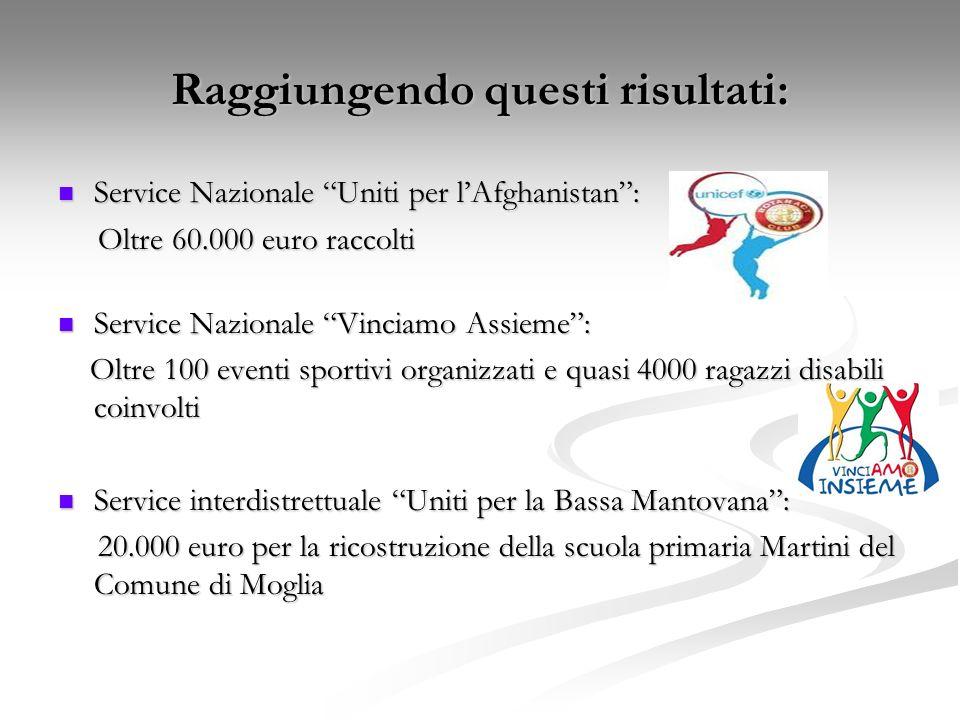 Raggiungendo questi risultati: Service Nazionale Uniti per lAfghanistan: Service Nazionale Uniti per lAfghanistan: Oltre 60.000 euro raccolti Oltre 60
