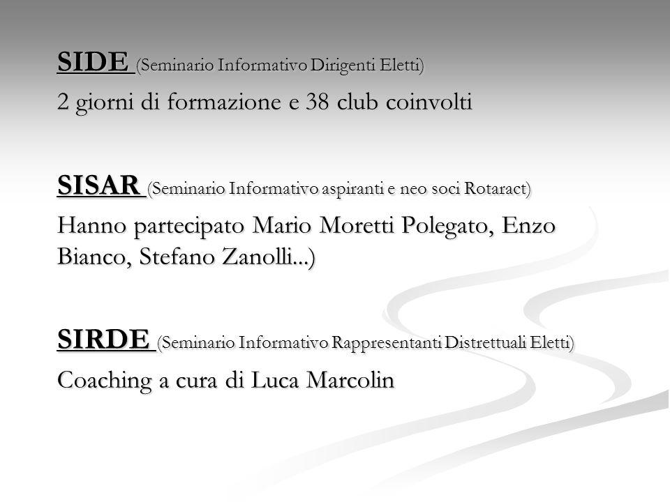 SIDE (Seminario Informativo Dirigenti Eletti) 2 giorni di formazione e 38 club coinvolti SISAR (Seminario Informativo aspiranti e neo soci Rotaract) H