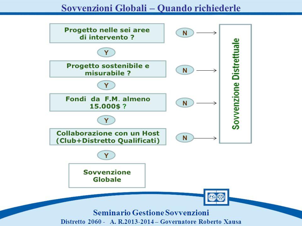 Sovvenzioni Globali – Quando richiederle Seminario Gestione Sovvenzioni Distretto 2060 - A. R.2013-2014 – Governatore Roberto Xausa