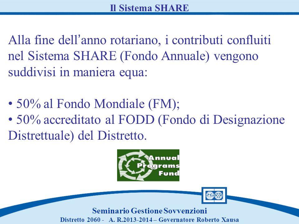Seminario Gestione Sovvenzioni Distretto 2060 - A. R.2013-2014 – Governatore Roberto Xausa Il Sistema SHARE Alla fine dellanno rotariano, i contributi