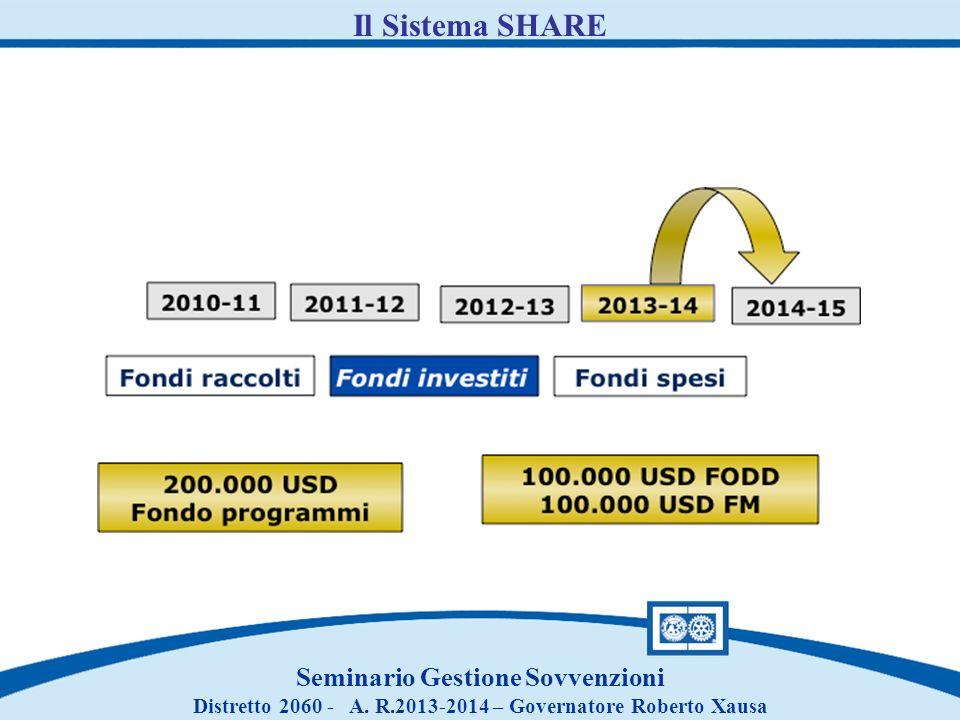 Seminario Gestione Sovvenzioni Distretto 2060 - A. R.2013-2014 – Governatore Roberto Xausa Il Sistema SHARE