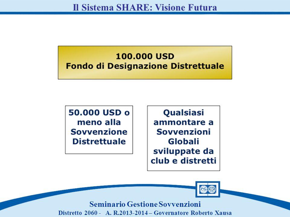 Seminario Gestione Sovvenzioni Distretto 2060 - A. R.2013-2014 – Governatore Roberto Xausa Il Sistema SHARE: Visione Futura