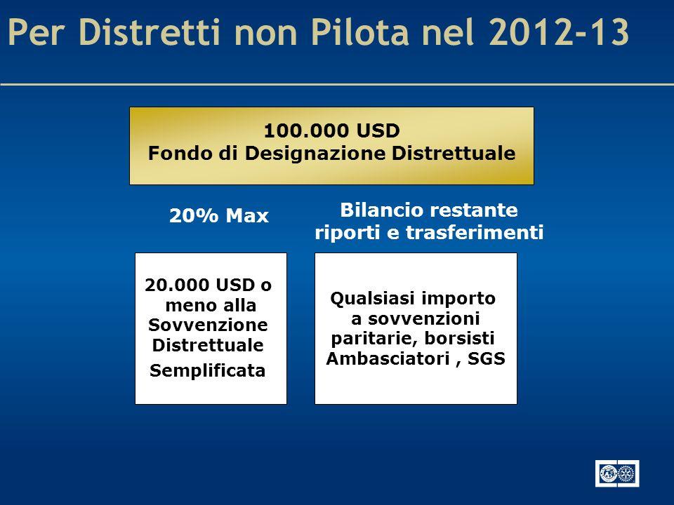 Per Distretti non Pilota nel 2012-13 20% Max 20.000 USD o meno alla Sovvenzione Distrettuale Semplificata Qualsiasi importo a sovvenzioni paritarie, borsisti Ambasciatori, SGS 100.000 USD Fondo di Designazione Distrettuale Bilancio restante riporti e trasferimenti