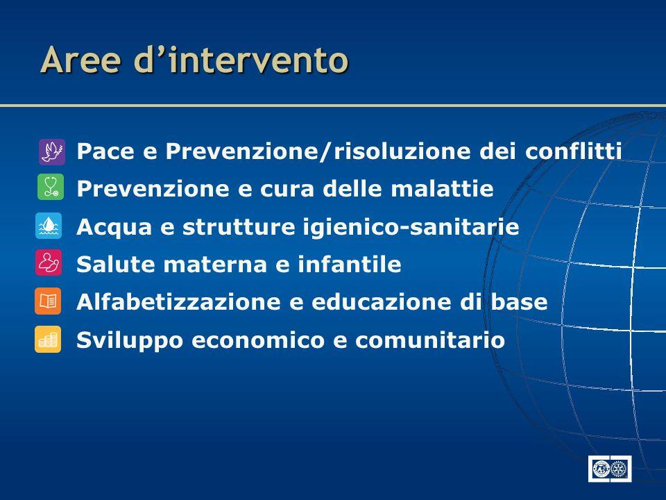 Pace e Prevenzione/risoluzione dei conflitti Prevenzione e cura delle malattie Acqua e strutture igienico-sanitarie Salute materna e infantile Alfabetizzazione e educazione di base Sviluppo economico e comunitario Aree dintervento